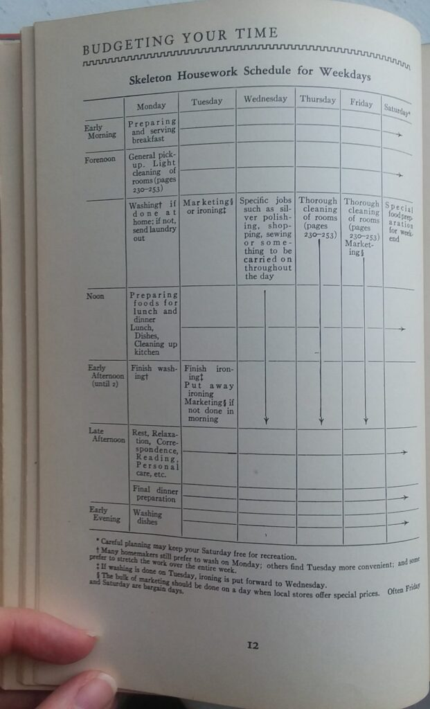 "1941 Americas Housekeeping Book page describing a ""skeleton housekeeping schedule"" with activities for each day."